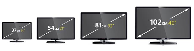 Как выбрать диагональ дисплея 4K телевизора