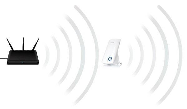 Как работает Wi-Fi репитер