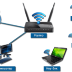 Выбираем Wi-Fi роутер — Рейтинг лучших моделей для дома