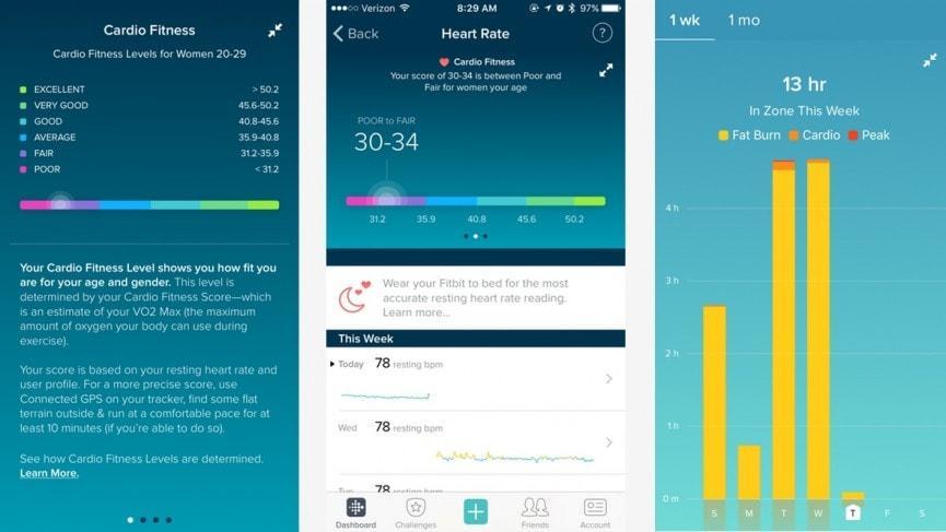 Обзор Fitbit Charge 2 сердечный ритм