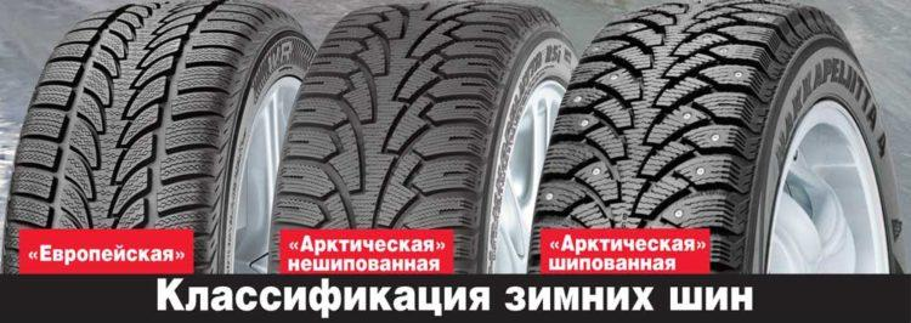 Классификация зимних шин