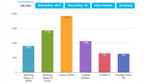 Samsung Galaxy J1 - обзор, отзывы, плюсы и минусы, батарея 1