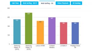 Samsung Galaxy J1 - обзор, отзывы, плюсы и минусы, батарея 3