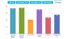 Samsung Galaxy J1 - обзор, отзывы, плюсы и минусы, батарея 5