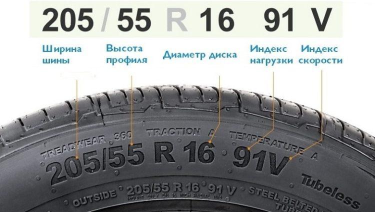 Размер летней шины
