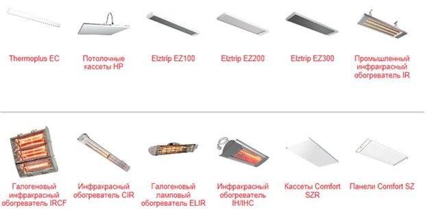 Виды инфракрасных обогревателей